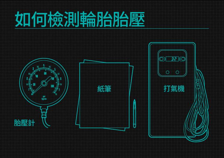 檢查胎壓必備3物件:胎壓計、紙筆、打氣機