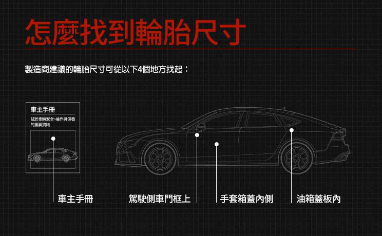 輪胎規格、尺寸標示位置說明圖文