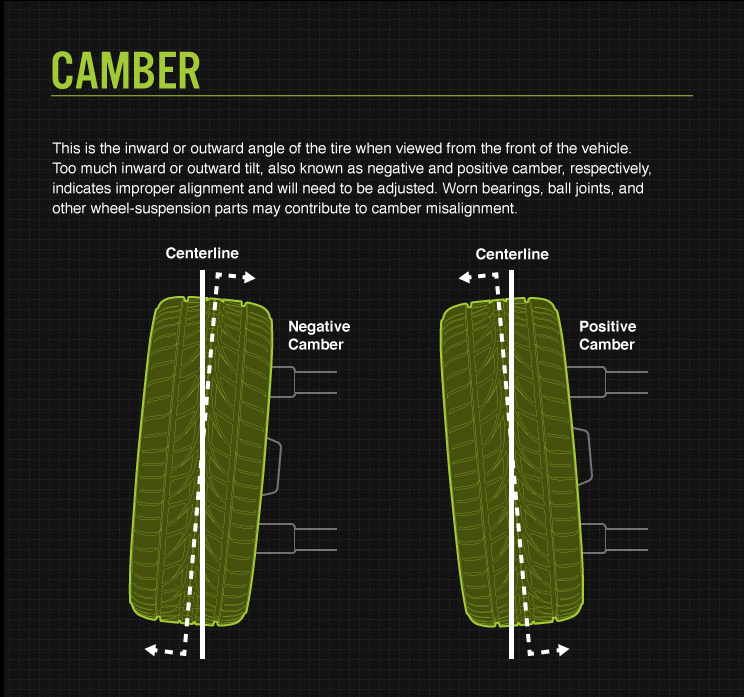 Camber tire alignment